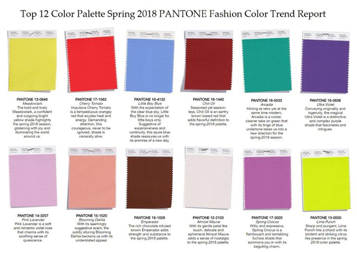 Top 12 colors pantone 2018